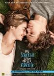 Die aktuellen Top-10 Kinocharts Deutschland (nach Besucherzahlen)